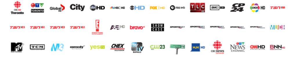 channels iptv